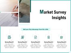 Advertisement Administration Market Survey Insights Ppt Ideas Templates PDF