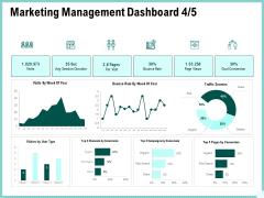 Advertisement Administration Marketing Management Dashboard Goal Ppt Model Infographics PDF