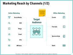 Advertisement Administration Marketing Reach By Channels Target Ppt Portfolio Graphics Template PDF
