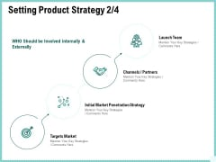 Advertisement Administration Setting Product Strategy Team Ppt PowerPoint Presentation Model Examples PDF