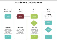 Advertisement Effectiveness Ppt PowerPoint Presentation Ideas Visuals Cpb