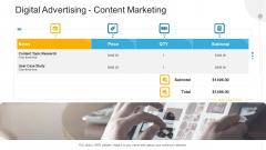 Advertisement Plan Proposal Presentation Digital Advertising Content Marketing Ppt Visual Aids Infographic Template PDF