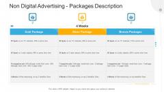 Advertisement Plan Proposal Presentation Non Digital Advertising Packages Description Ppt Pictures Outfit PDF