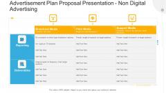 Advertisement Plan Proposal Presentation Non Digital Advertising Ppt Files PDF