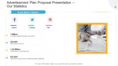 Advertisement Plan Proposal Presentation Our Statistics Ppt Inspiration Template PDF