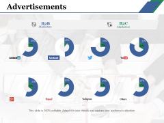 Advertisements Ppt PowerPoint Presentation Infographic Template Rules