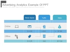 Advertising Analytics Example Of Ppt