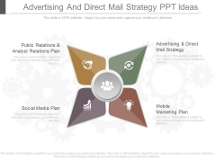 Advertising And Direct Mail Strategy Ppt Ideas