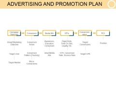 Advertising And Promotion Plan Template 2 Ppt PowerPoint Presentation Shapes