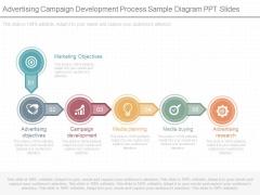 Advertising Campaign Development Process Sample Diagram Ppt Slides