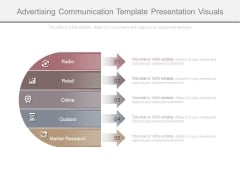 Advertising Communication Template Presentation Visuals