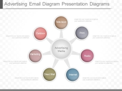 Advertising Email Diagram Presentation Diagrams