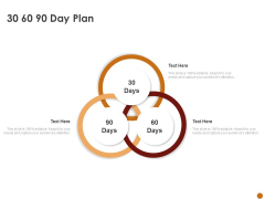 Advertising Existing Products And Services In The Target Market 30 60 90 Day Plan Ppt Gallery Icons PDF