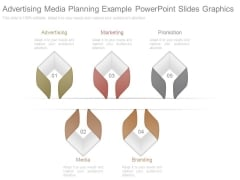 Advertising Media Planning Example Powerpoint Slides Graphics