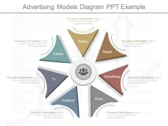 Advertising Models Diagram Ppt Example