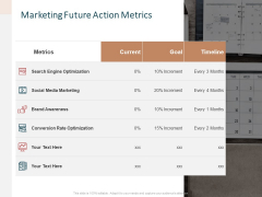 Advertising Proposal Marketing Future Action Metrics Ppt Gallery Introduction PDF