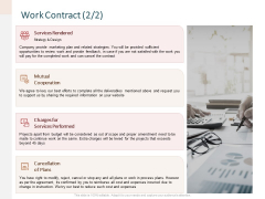Advertising Proposal Work Contract Plans Ppt Pictures Example Topics PDF