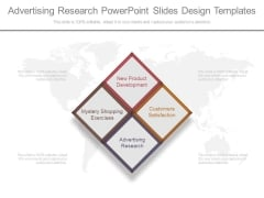 Advertising Research Powerpoint Slides Design Templates
