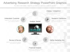 Advertising Research Strategy Powerpoint Graphics