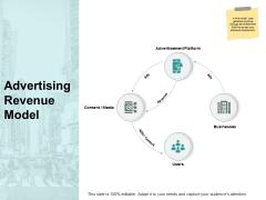 Advertising Revenue Model Ppt PowerPoint Presentation Summary Graphics