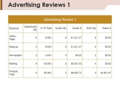 Advertising Reviews Template 1 Ppt Powerpoint Presentation Gallery Summary