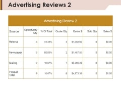 Advertising Reviews Template 2 Ppt Powerpoint Presentation File Graphics Example