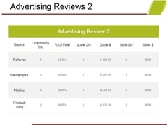 Advertising Reviews Template 2 Ppt PowerPoint Presentation Icon Background Images