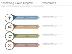 Advertising Sales Diagram Ppt Presentation