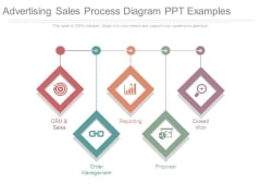 Advertising Sales Process Diagram Ppt Examples