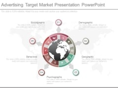 Advertising Target Market Presentation Powerpoint