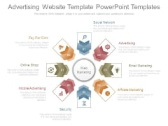 Advertising Website Template Powerpoint Templates