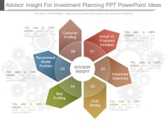 Advisor Insight For Investment Planning Ppt Powerpoint Ideas