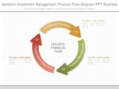 Advisors Investment Management Process Flow Diagram Ppt Example