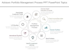 Advisors Portfolio Management Process Ppt Powerpoint Topics