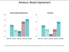 Advisory Board Agreement Ppt Powerpoint Presentation Infographics Layouts Cpb