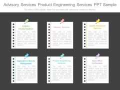 Advisory Services Product Engineering Services Ppt Sample