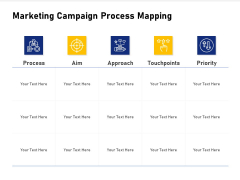 Advocacy And Marketing Campaign Request Marketing Campaign Process Mapping Guidelines PDF