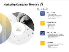 Advocacy And Marketing Campaign Request Marketing Campaign Timeline Designs PDF