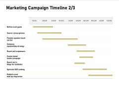 Advocacy And Marketing Campaign Request Marketing Campaign Timeline Formats PDF