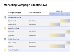 Advocacy And Marketing Campaign Request Marketing Campaign Timeline Information PDF