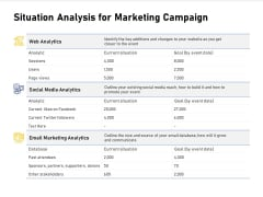Advocacy And Marketing Campaign Request Situation Analysis For Marketing Campaign Topics PDF