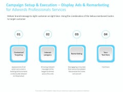 Adwords PPC Campaign Setup And Execution Display Ads And Remarketing For Services Designs PDF