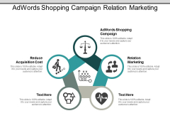 Adwords Shopping Campaign Relation Marketing Reduce Acquisition Cost Ppt PowerPoint Presentation Ideas Design Ideas
