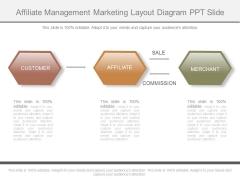 Affiliate Management Marketing Layout Diagram Ppt Slide