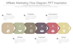 Affiliate Marketing Flow Diagram Ppt Inspiration