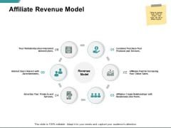 Affiliate Revenue Model Ppt PowerPoint Presentation Model Demonstration