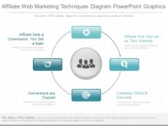 Affiliate Web Marketing Techniques Diagram Powerpoint Graphics