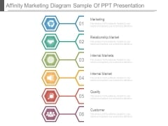 Affinity Marketing Diagram Sample Of Ppt Presentation