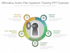 Affirmative Action Plan Applicant Tracking Ppt Example