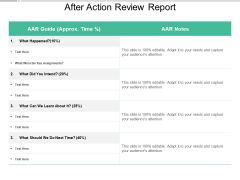 After Action Review Report Ppt PowerPoint Presentation Infographic Template Aids
